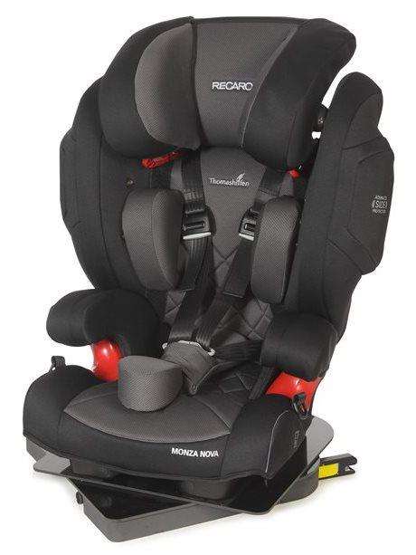 foteliki do samochodu dla dzieci